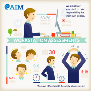 Office Safety Presentation & Workstation Assessments